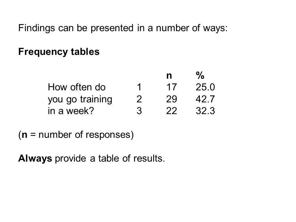 Findings can be presented in a number of ways: Frequency tables n% How often do 11725.0 you go training 22942.7 in a week?32232.3 (n = number of responses) Always provide a table of results.