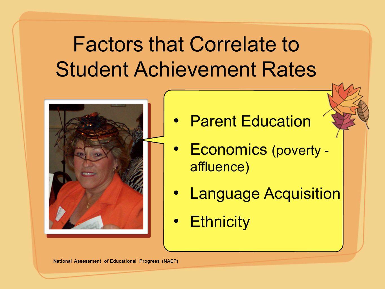 Factors that Correlate to Student Achievement Rates National Assessment of Educational Progress (NAEP) Parent Education Economics (poverty - affluence