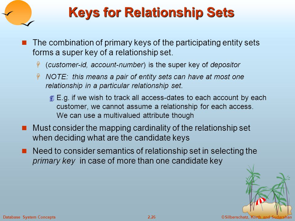 ©Silberschatz, Korth and Sudarshan2.26Database System Concepts Keys for Relationship Sets The combination of primary keys of the participating entity