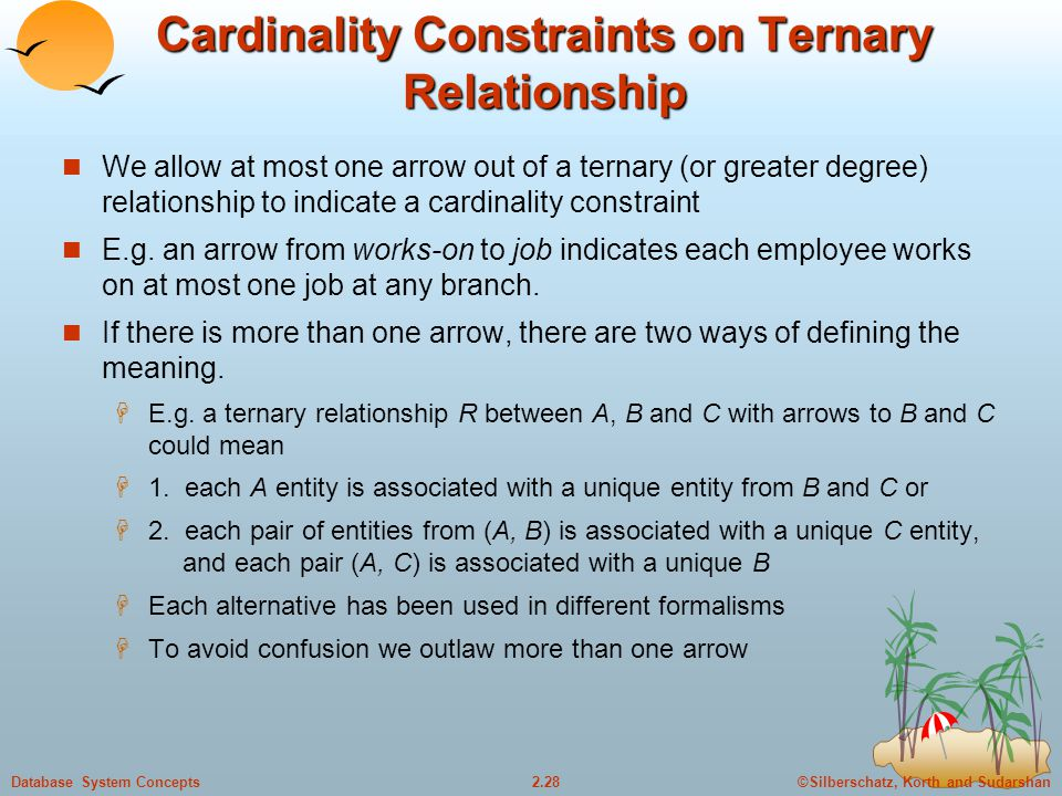 ©Silberschatz, Korth and Sudarshan2.28Database System Concepts Cardinality Constraints on Ternary Relationship We allow at most one arrow out of a ter