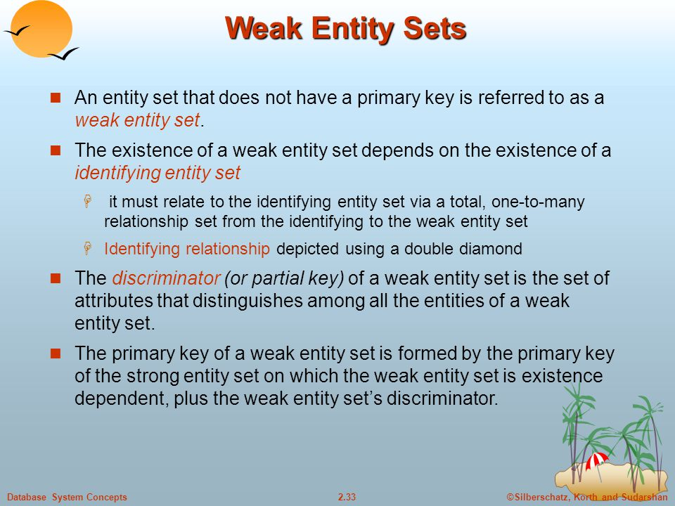 ©Silberschatz, Korth and Sudarshan2.33Database System Concepts Weak Entity Sets An entity set that does not have a primary key is referred to as a wea