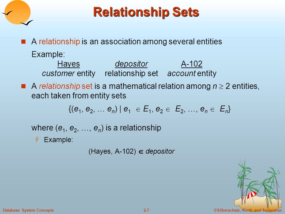 ©Silberschatz, Korth and Sudarshan2.8Database System Concepts Relationship Set borrower