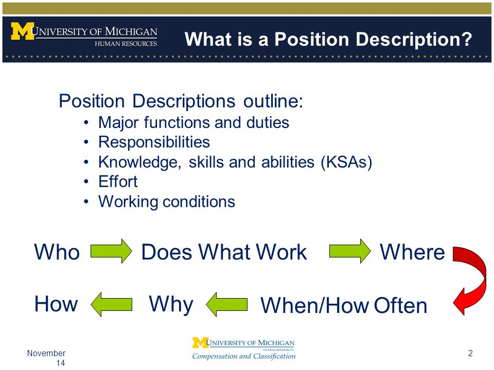 2November 14 Who What is a Position Description.