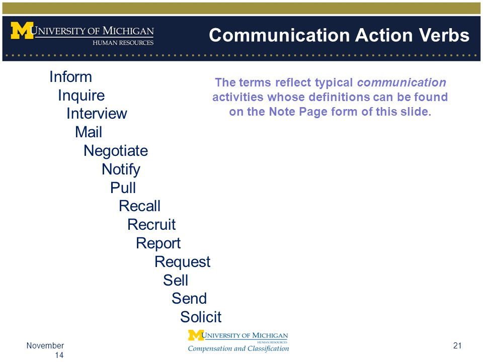 21November 14 Communication Action Verbs Inform Inquire Interview Mail Negotiate Notify Pull Recall Recruit Report Request Sell Send Solicit The terms reflect typical communication activities whose definitions can be found on the Note Page form of this slide.