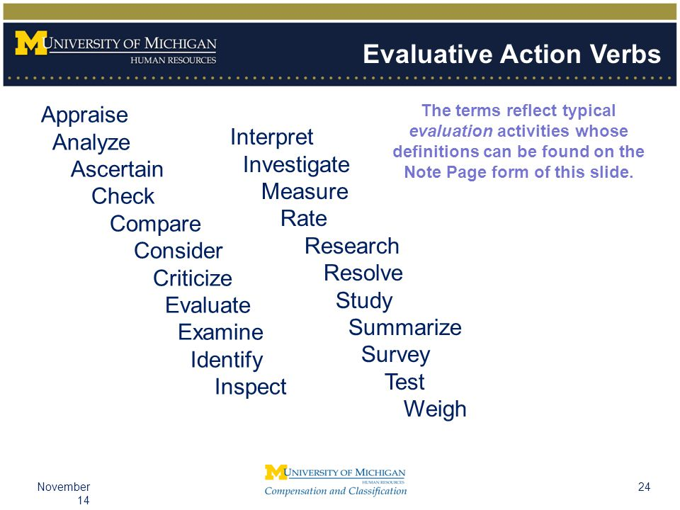 24November 14 Evaluative Action Verbs Appraise Analyze Ascertain Check Compare Consider Criticize Evaluate Examine Identify Inspect Interpret Investigate Measure Rate Research Resolve Study Summarize Survey Test Weigh The terms reflect typical evaluation activities whose definitions can be found on the Note Page form of this slide.