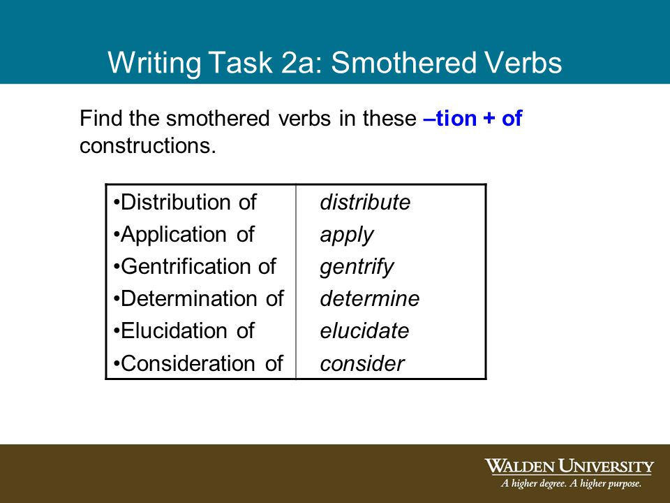 Writing Task 2a: Smothered Verbs Find the smothered verbs in these –tion + of constructions.