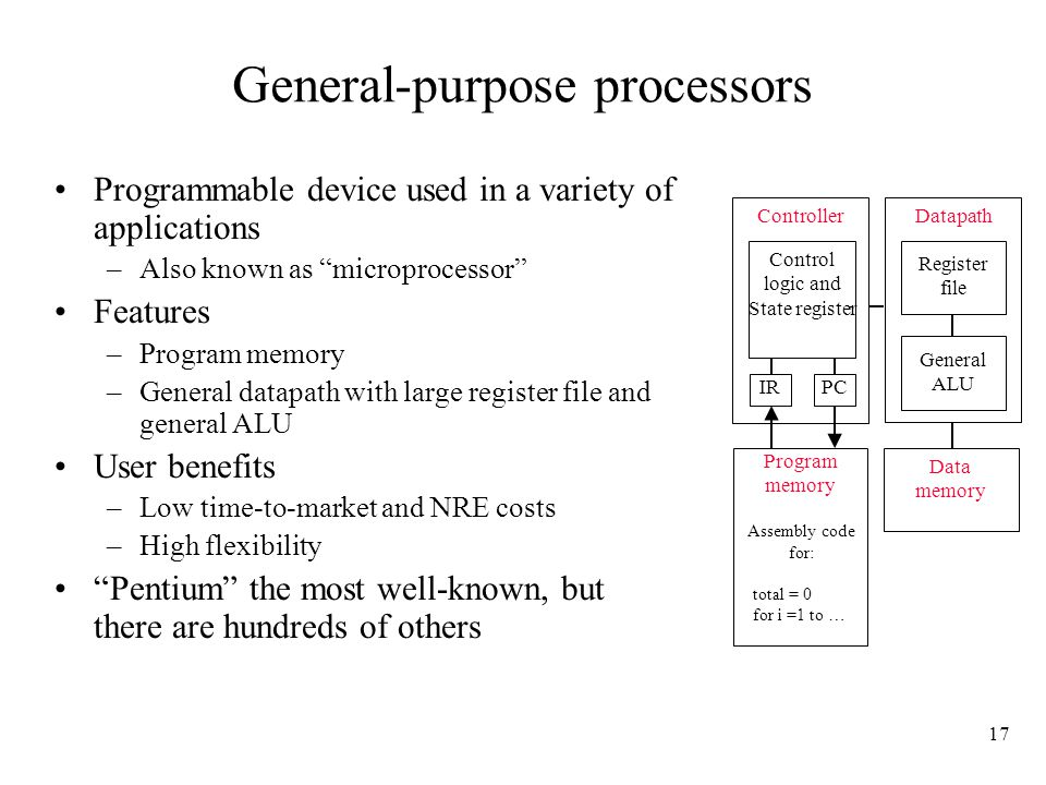 17 General-purpose processors Programmable device used in a variety of applications –Also known as microprocessor Features –Program memory –General datapath with large register file and general ALU User benefits –Low time-to-market and NRE costs –High flexibility Pentium the most well-known, but there are hundreds of others IRPC Register file General ALU DatapathController Program memory Assembly code for: total = 0 for i =1 to … Control logic and State register Data memory