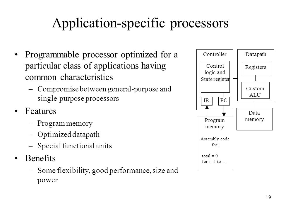19 Application-specific processors Programmable processor optimized for a particular class of applications having common characteristics –Compromise between general-purpose and single-purpose processors Features –Program memory –Optimized datapath –Special functional units Benefits –Some flexibility, good performance, size and power IRPC Registers Custom ALU DatapathController Program memory Assembly code for: total = 0 for i =1 to … Control logic and State register Data memory