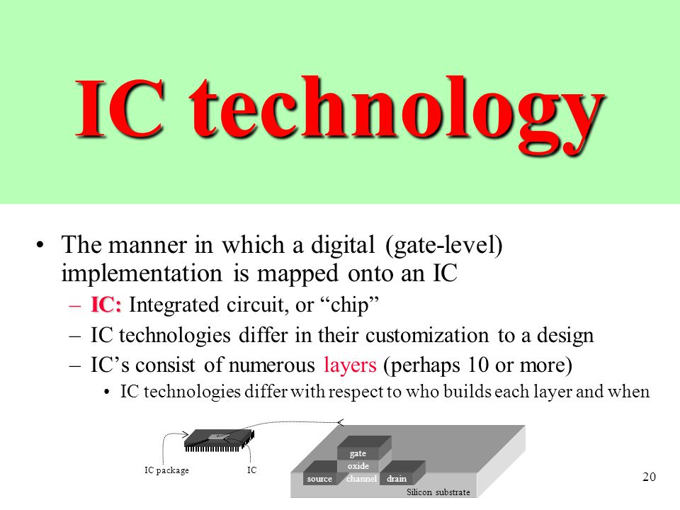 20 IC technology The manner in which a digital (gate-level) implementation is mapped onto an IC –IC: –IC: Integrated circuit, or chip –IC technologies differ in their customization to a design –IC's consist of numerous layers (perhaps 10 or more) IC technologies differ with respect to who builds each layer and when sourcedrain channel oxide gate Silicon substrate IC packageIC