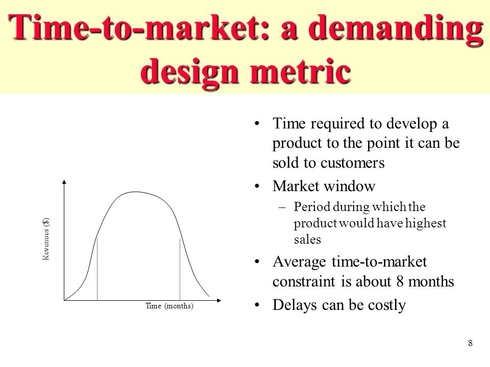8 Time-to-market: a demanding design metric Time required to develop a product to the point it can be sold to customers Market window –Period during which the product would have highest sales Average time-to-market constraint is about 8 months Delays can be costly Revenues ($) Time (months)