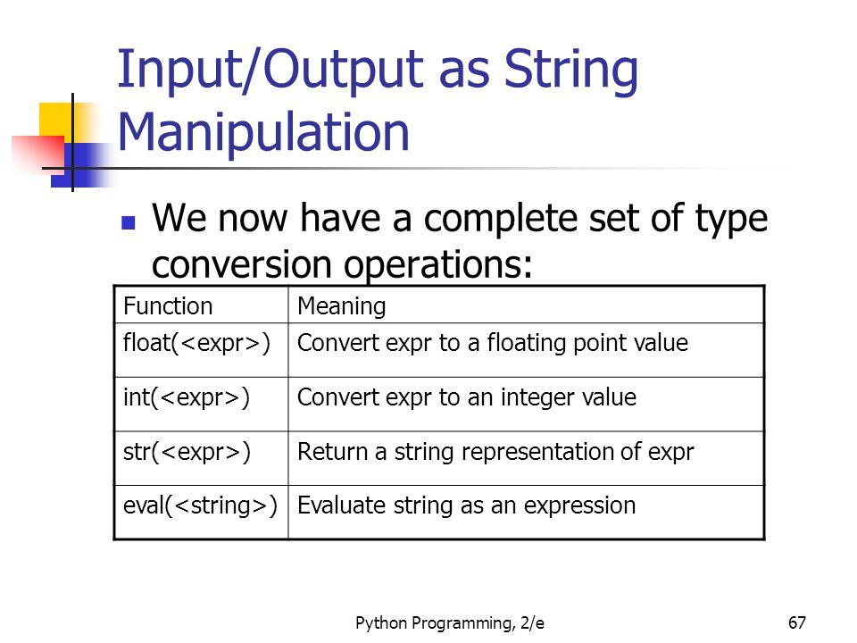 Python Programming, 2/e67 Input/Output as String Manipulation We now have a complete set of type conversion operations: FunctionMeaning float( )Convert expr to a floating point value int( )Convert expr to an integer value str( )Return a string representation of expr eval( )Evaluate string as an expression