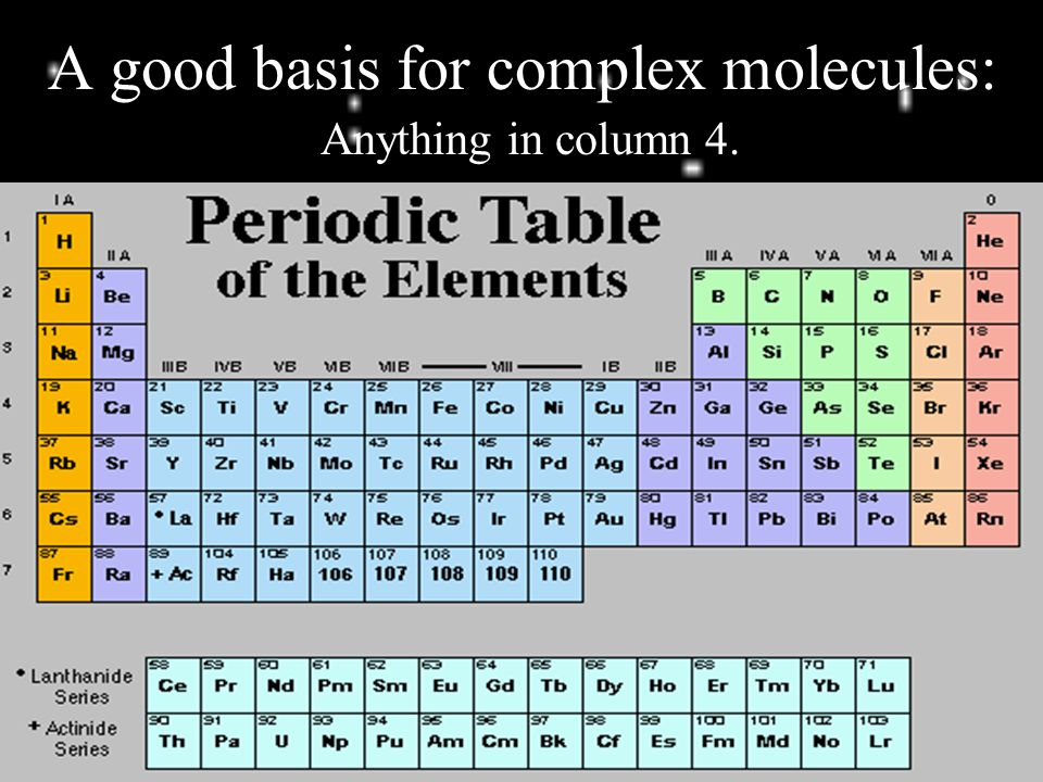 A good basis for complex molecules: Anything in column 4.