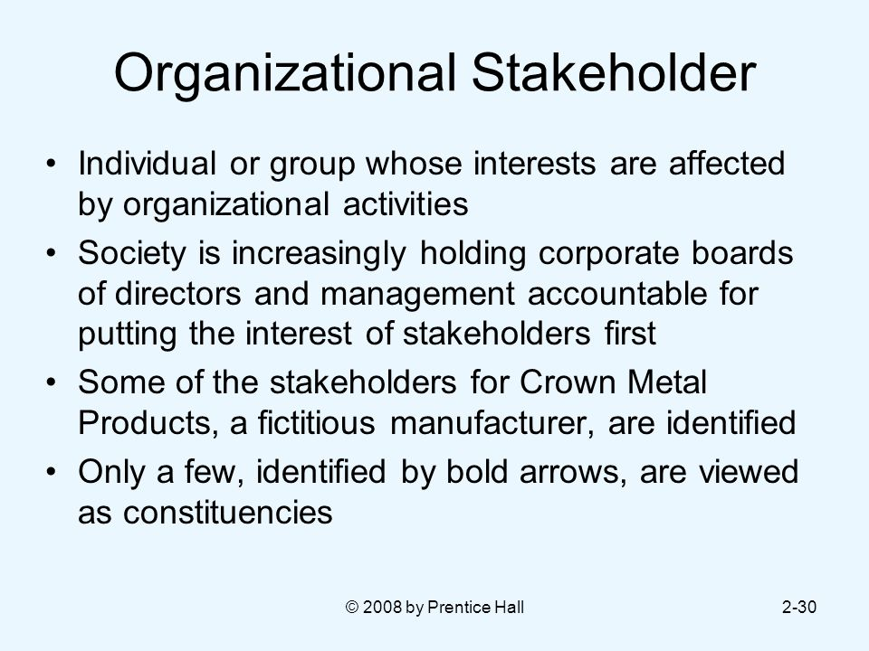 © 2008 by Prentice Hall2-30 Organizational Stakeholder Individual or group whose interests are affected by organizational activities Society is increasingly holding corporate boards of directors and management accountable for putting the interest of stakeholders first Some of the stakeholders for Crown Metal Products, a fictitious manufacturer, are identified Only a few, identified by bold arrows, are viewed as constituencies