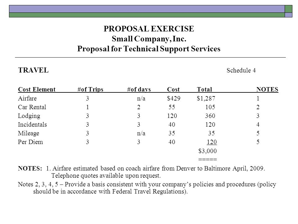 PROPOSAL EXERCISE Small Company, Inc. Proposal for Technical Support Services TRAVEL Schedule 4 Cost Element#of Trips #of daysCost TotalNOTES Airfare