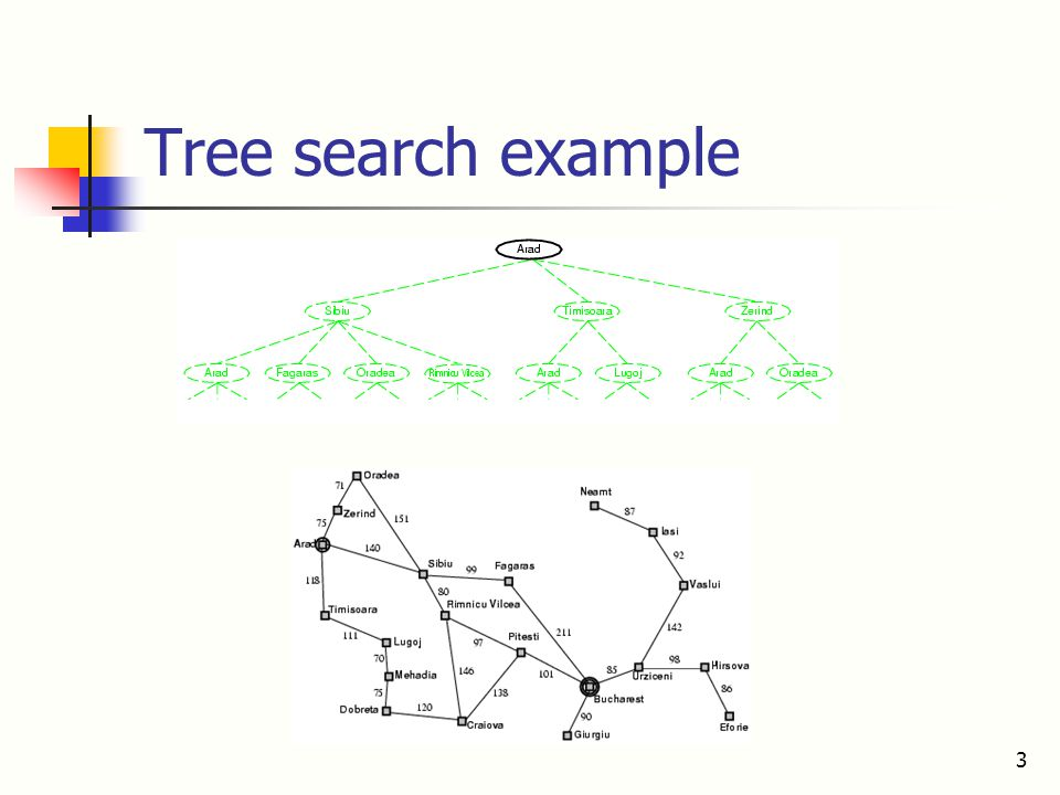 3 Tree search example