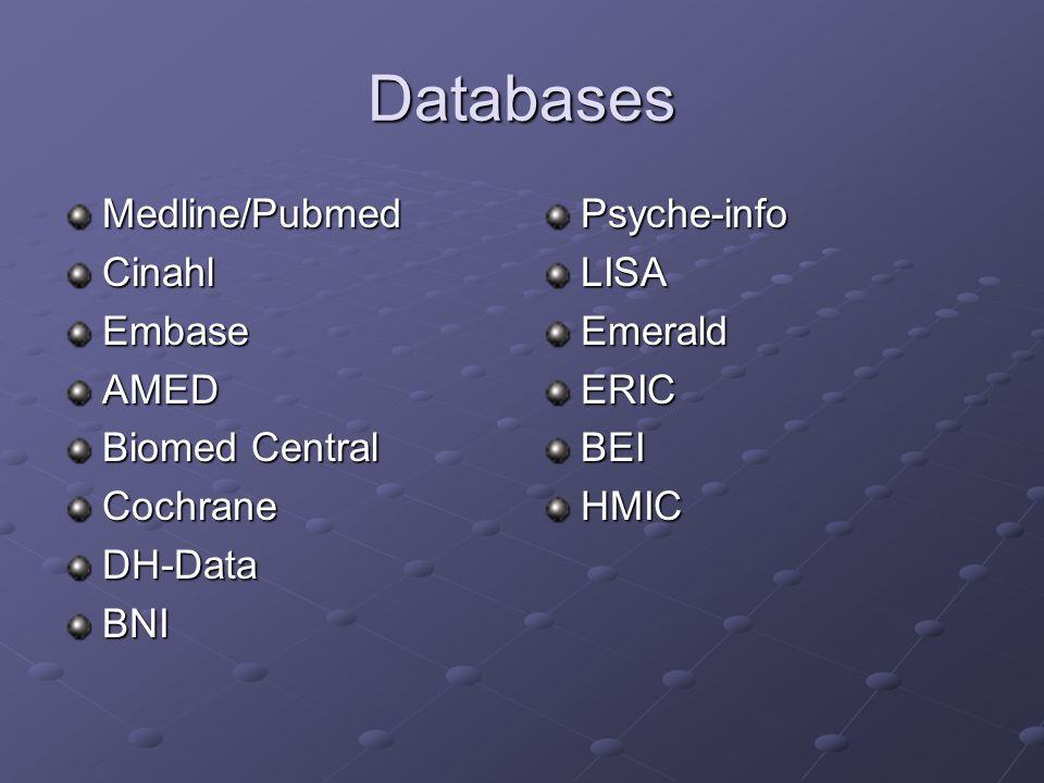 Databases Medline/PubmedCinahlEmbaseAMED Biomed Central CochraneDH-DataBNIPsyche-infoLISAEmeraldERICBEIHMIC