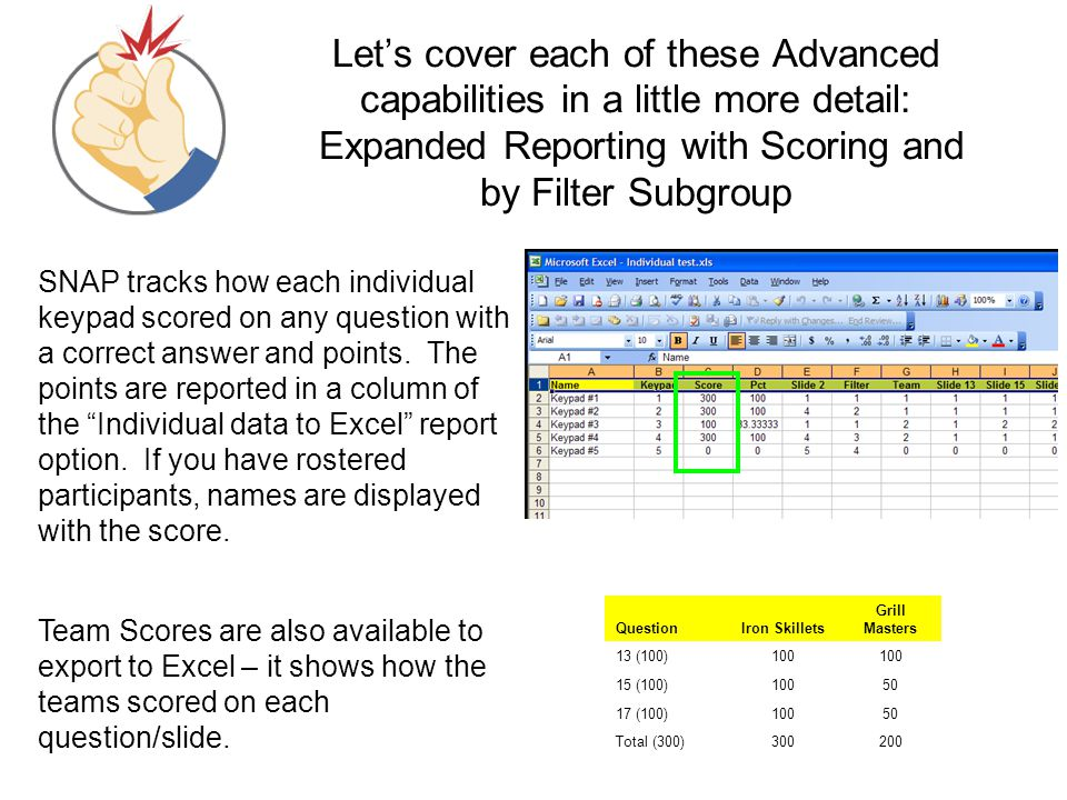 Let's cover each of these Advanced capabilities in a little more detail: Expanded Reporting with Scoring and by Filter Subgroup SNAP tracks how each i