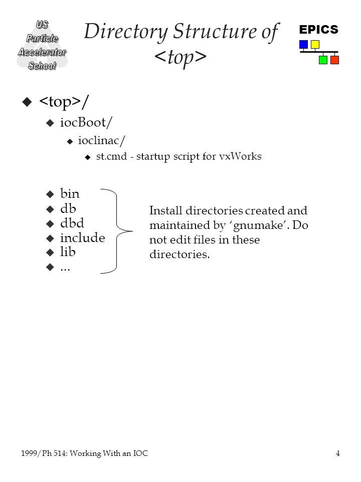 4 1999/Ph 514: Working With an IOC EPICS Directory Structure of u / u iocBoot/ u ioclinac/ u st.cmd - startup script for vxWorks u bin u db u dbd u include u lib u...
