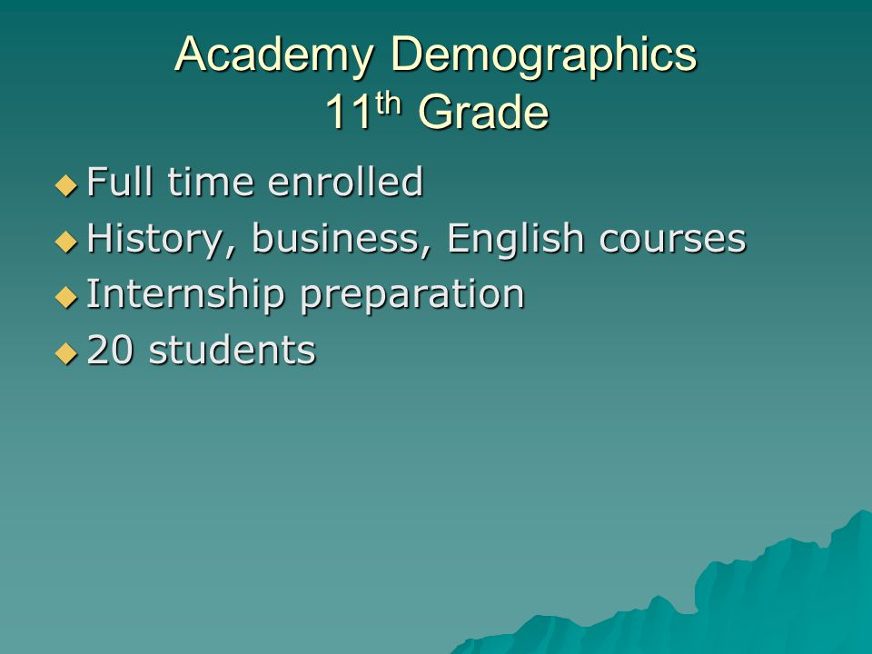 Academy Demographics 12 th Grade  Full time enrolled  Government, business, English courses  Internship  8 students