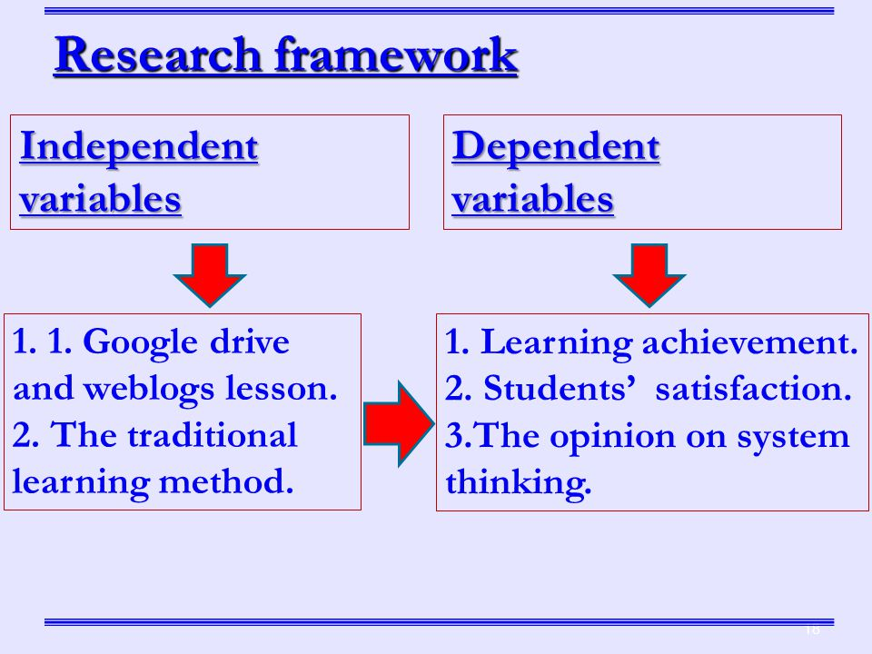 Research framework 18 1. 1. Google drive and weblogs lesson.
