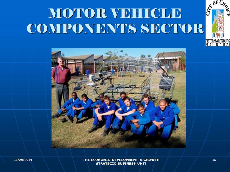 11/26/2014 THE ECONOMIC DEVELOPMENT & GROWTH STRATEGIC BUSINESS UNIT 15 MOTOR VEHICLE COMPONENTS SECTOR