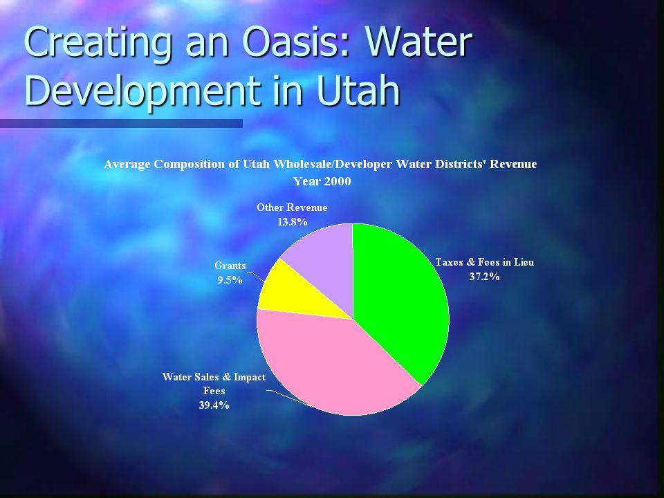 Creating an Oasis: Water Development in Utah