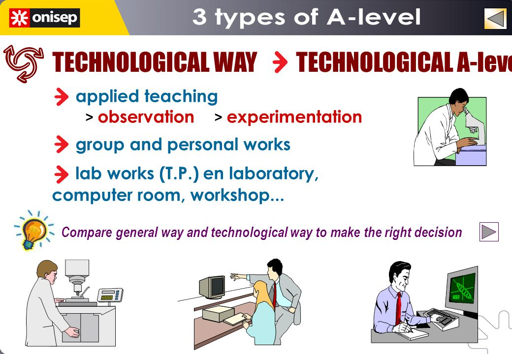 TECHNOLOGICAL WAY TECHNOLOGICAL A-level applied teaching > observation > experimentation group and personal works lab works (T.P.) en laboratory, computer room, workshop...