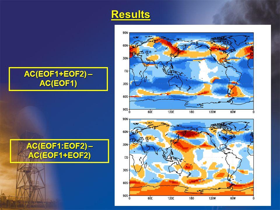 Results AC(EOF1+EOF2) – AC(EOF1) AC(EOF1:EOF2) – AC(EOF1+EOF2)