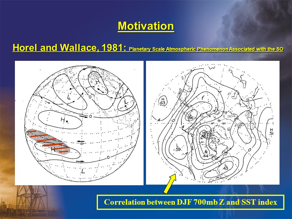 Motivation Horel and Wallace, 1981: Planetary Scale Atmospheric Phenomenon Associated with the SO Correlation between DJF 700mb Z and SST index