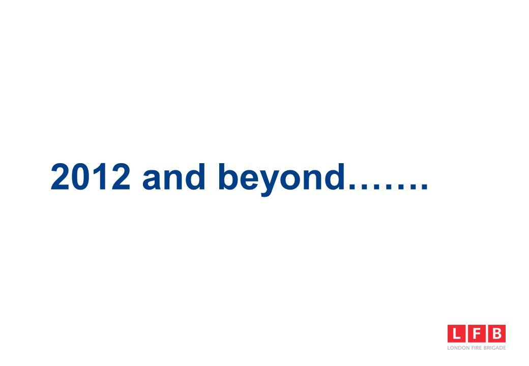 2012 and beyond…….