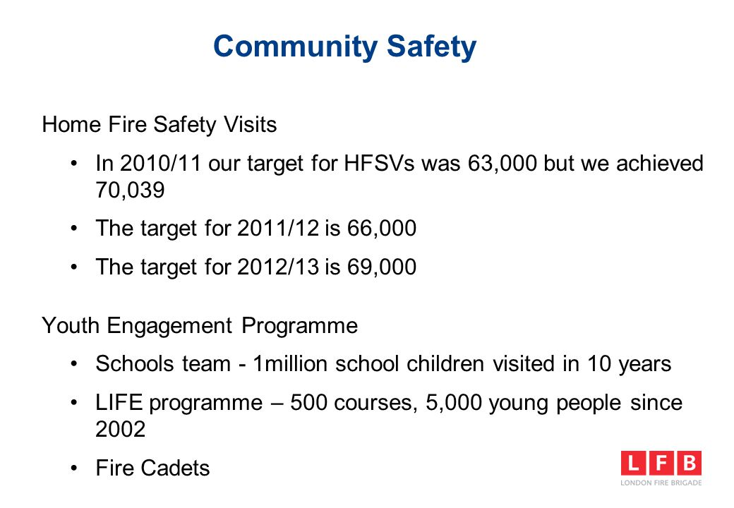 Community Safety Home Fire Safety Visits In 2010/11 our target for HFSVs was 63,000 but we achieved 70,039 The target for 2011/12 is 66,000 The target