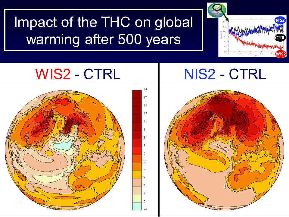 Impact of the THC on global warming after 500 years NIS2 - CTRLWIS2 - CTRL Années de simulation WIS2 CTRL NIS2
