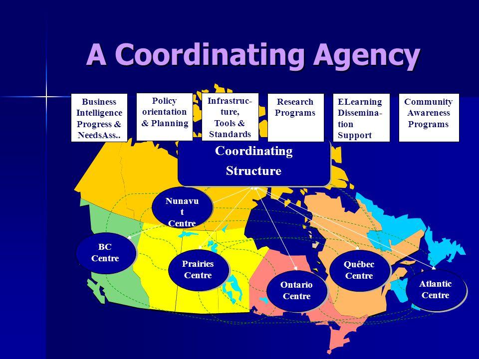 BC Centre Prairies Centre Prairies Centre Ontario Centre Québec Centre Atlantic Centre Nunavu t Centre Nunavu t Centre Coordinating Structure Coordinating Structure Business Intelligence Progress & NeedsAss..