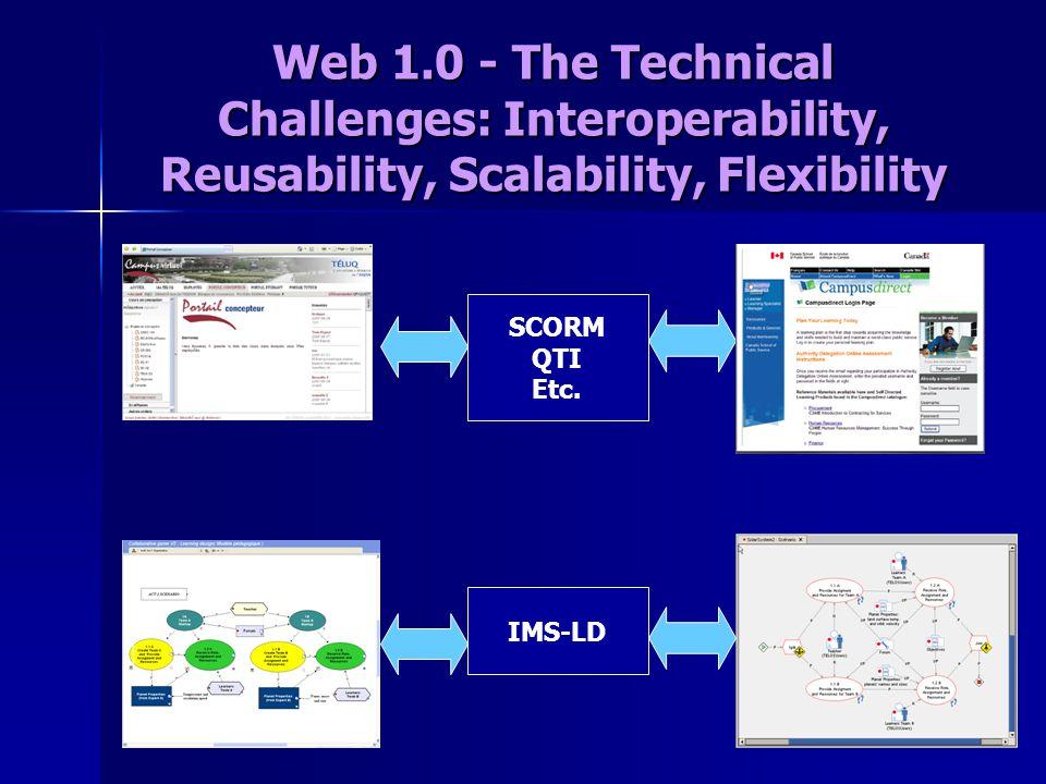 Web 1.0 - The Technical Challenges: Interoperability, Reusability, Scalability, Flexibility IMS-LD SCORM QTI Etc.