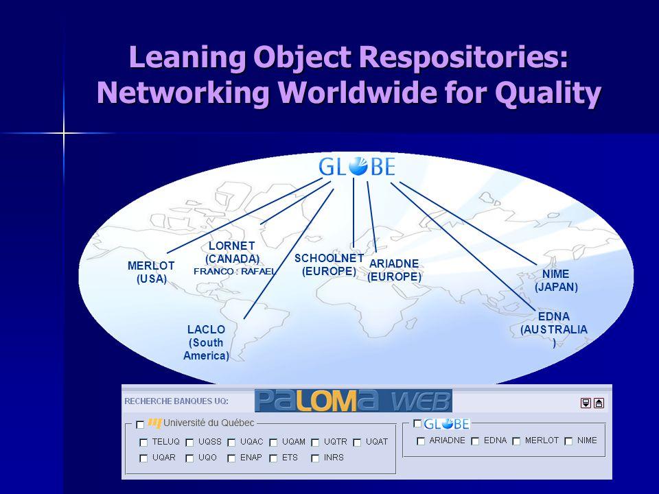 Leaning Object Respositories: Networking Worldwide for Quality MERLOT (USA) LORNET (CANADA) ARIADNE (EUROPE) NIME (JAPAN) EDNA (AUSTRALIA ) FRANCO : RAFAEL LACLO (South America) SCHOOLNET (EUROPE)