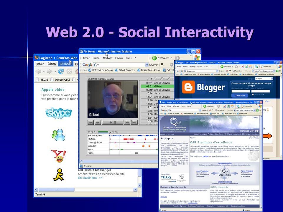 Web 2.0 - Social Interactivity