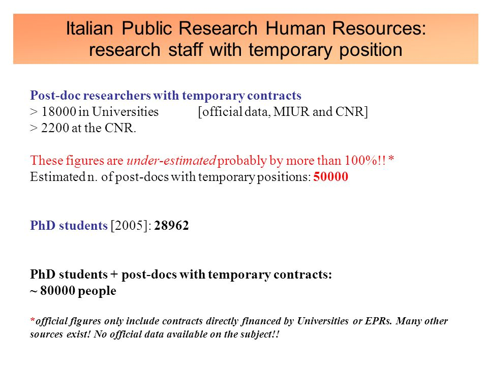 New PhDs versus new permanent positions in Italy: estimated figures 1999-2003 Number of new PhDs[Source : MIUR-URST and AFAM] [1999-2003] : 3500+3976+3923+4341+6247=21987 Number of New Researcher position available in Universities: [Source: MIUR- CNVSU] [1999-2003 (july)] : 7000 (accessible to new PhDs) in the CNR (the principal EPR) : [1999-2003 (july)] : ???.