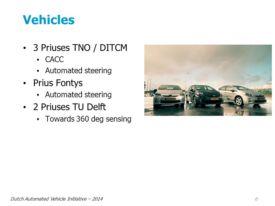 Dutch Automated Vehicle Initiative – 2014 6 Vehicles 3 Priuses TNO / DITCM CACC Automated steering Prius Fontys Automated steering 2 Priuses TU Delft Towards 360 deg sensing