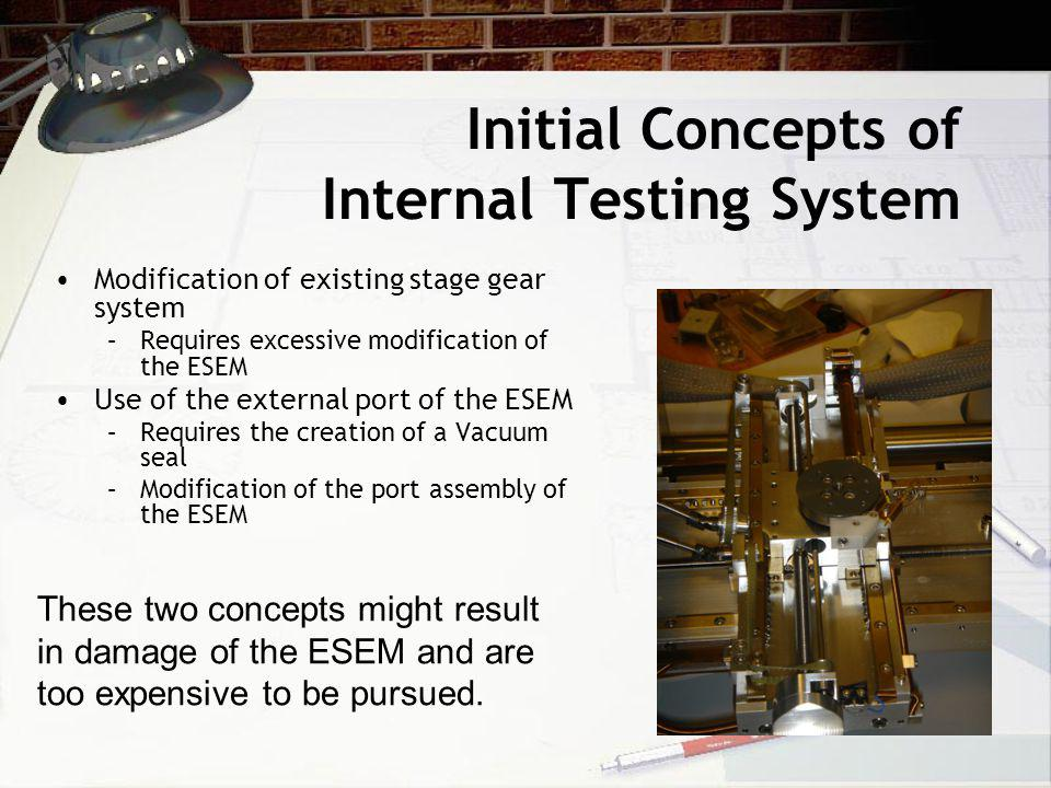 Initial Concepts of Internal Testing System Modification of existing stage gear system –Requires excessive modification of the ESEM Use of the external port of the ESEM –Requires the creation of a Vacuum seal –Modification of the port assembly of the ESEM These two concepts might result in damage of the ESEM and are too expensive to be pursued.
