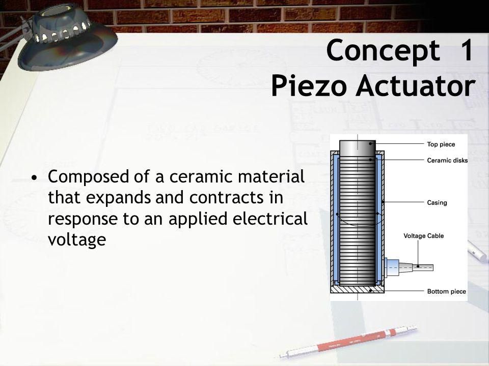 Concept 1 Piezo Actuator Composed of a ceramic material that expands and contracts in response to an applied electrical voltage
