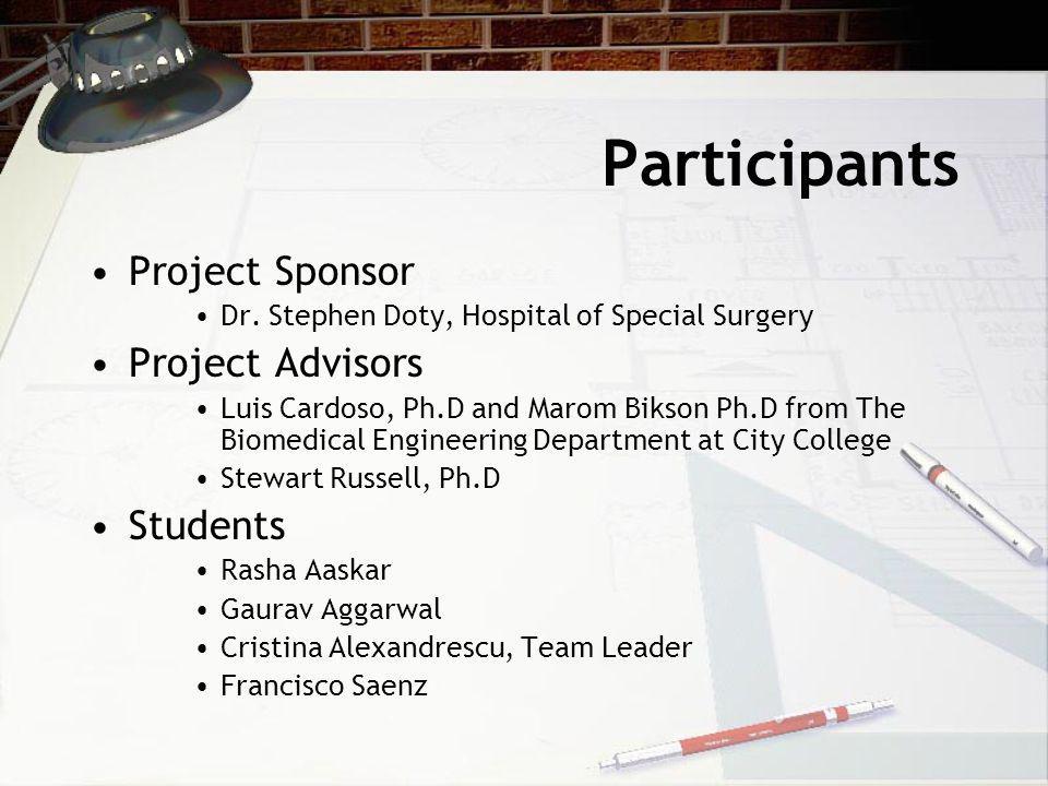 Participants Project Sponsor Dr.