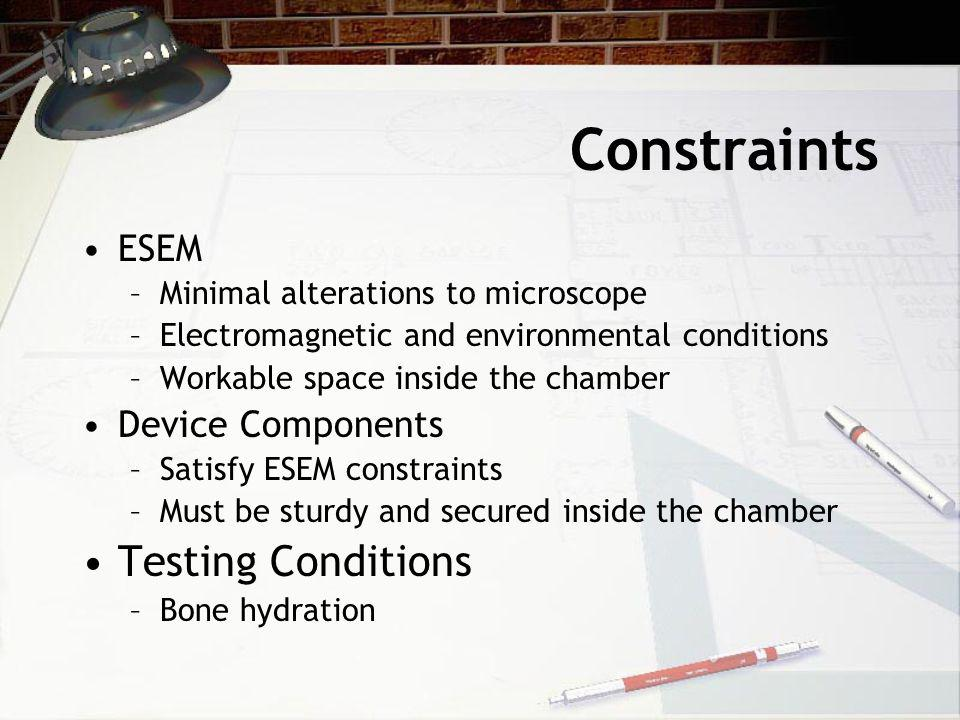 Constraints ESEM –Minimal alterations to microscope –Electromagnetic and environmental conditions –Workable space inside the chamber Device Components –Satisfy ESEM constraints –Must be sturdy and secured inside the chamber Testing Conditions –Bone hydration