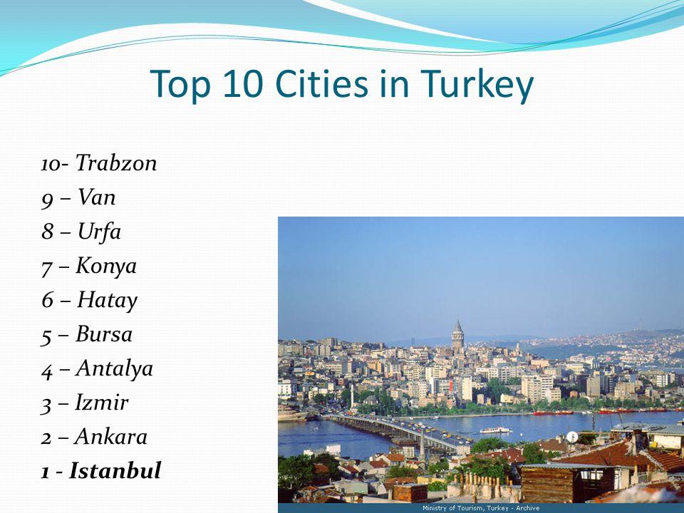 Top 10 Cities in Turkey 10- Trabzon 9 – Van 8 – Urfa 7 – Konya 6 – Hatay 5 – Bursa 4 – Antalya 3 – Izmir 2 – Ankara 1 - Istanbul