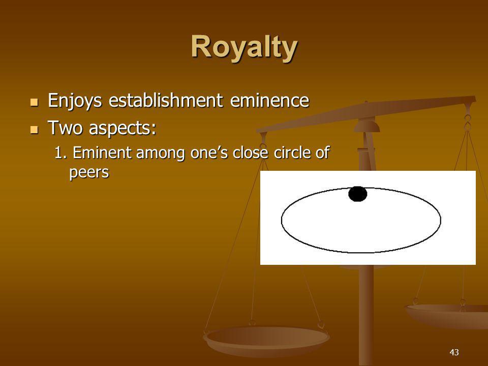 43 Royalty Enjoys establishment eminence Enjoys establishment eminence Two aspects: Two aspects: 1.