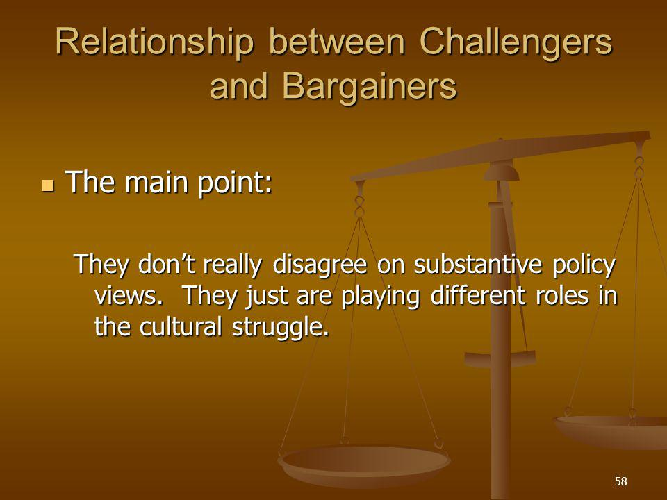 58 Relationship between Challengers and Bargainers The main point: The main point: They don't really disagree on substantive policy views.
