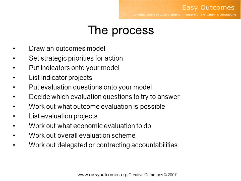 www.easyoutcomes.org Creative Commons © 2007 The process Draw an outcomes model Set strategic priorities for action Put indicators onto your model List indicator projects Put evaluation questions onto your model Decide which evaluation questions to try to answer Work out what outcome evaluation is possible List evaluation projects Work out what economic evaluation to do Work out overall evaluation scheme Work out delegated or contracting accountabilities