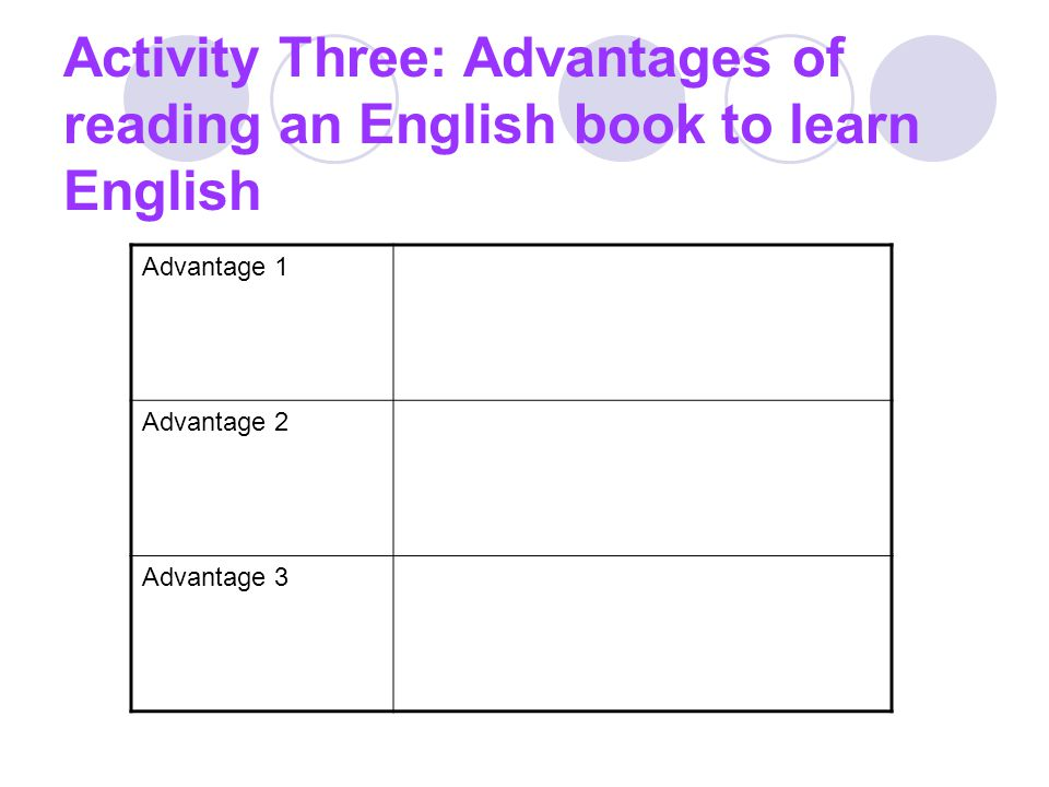 Activity Three: Advantages of reading an English book to learn English Advantage 1 Advantage 2 Advantage 3