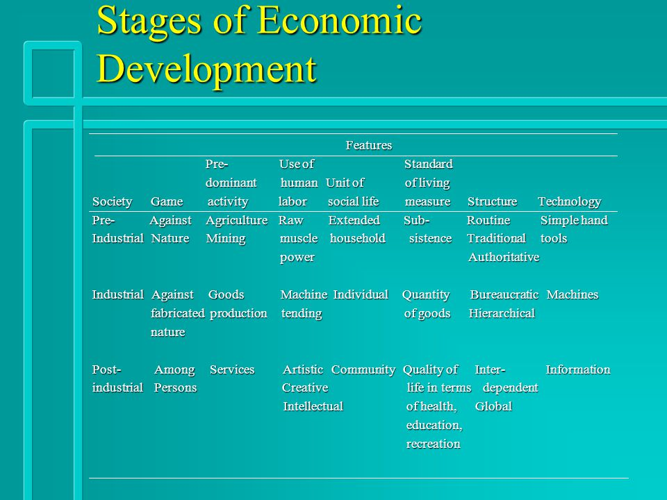 Stages of Economic Development Features Features Pre- Use of Standard Pre- Use of Standard dominant human Unit of of living dominant human Unit of of