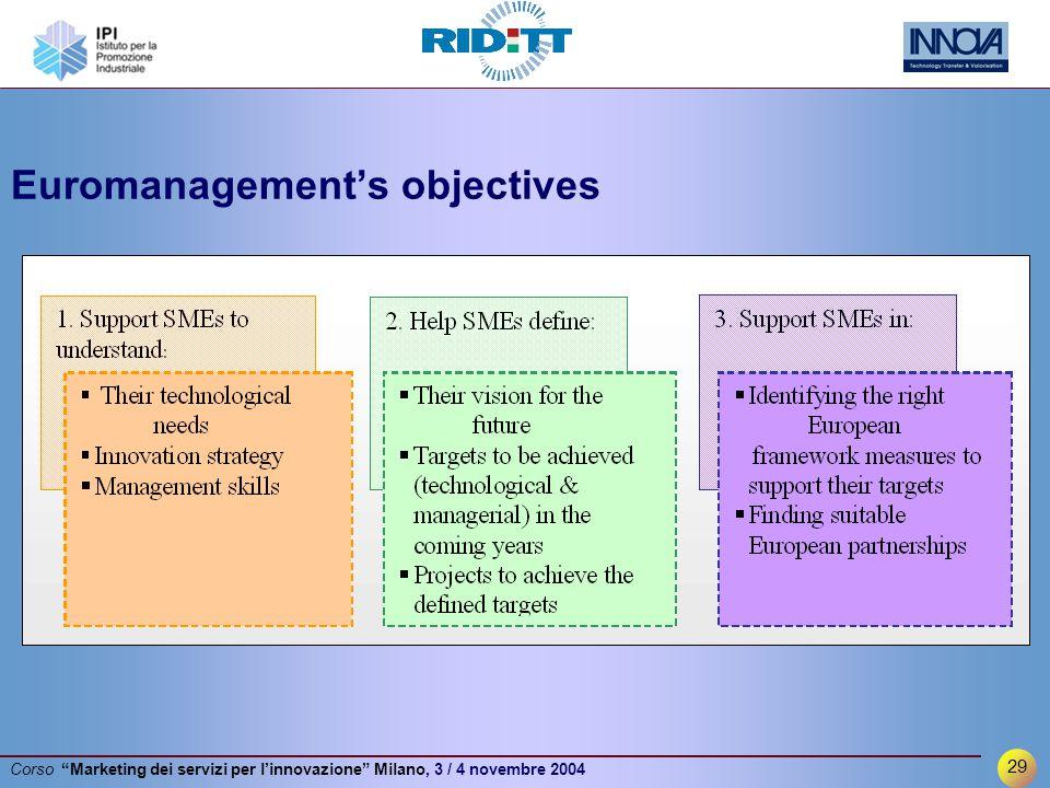 29 Corso Marketing dei servizi per l'innovazione Milano, 3 / 4 novembre 2004 Euromanagement's objectives