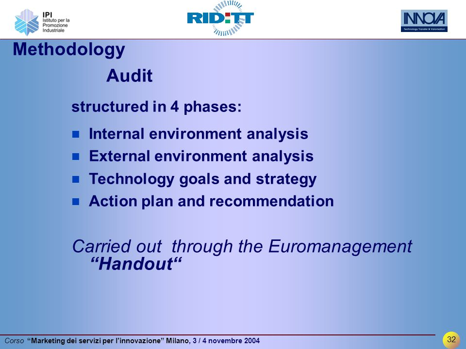 32 Corso Marketing dei servizi per l'innovazione Milano, 3 / 4 novembre 2004 Methodology Audit structured in 4 phases: n Internal environment analysis n External environment analysis n Technology goals and strategy n Action plan and recommendation Carried out through the Euromanagement Handout